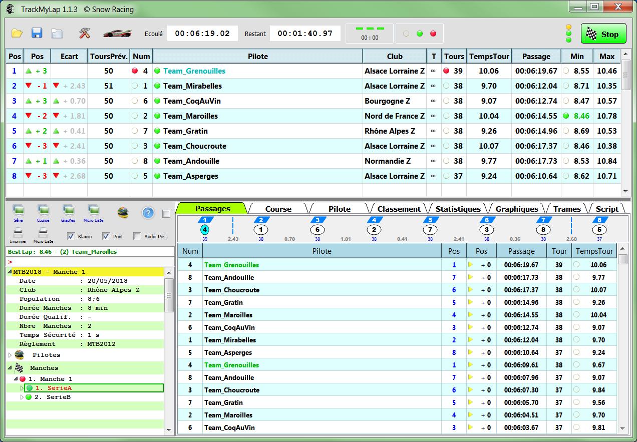 L'interface utilisateur 0110
