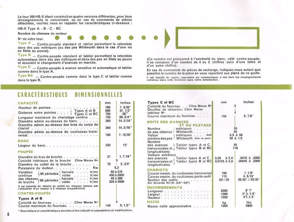Cazeneuve 360 HBX & HBX 360-I (+ 590 HBX ) Capaci10