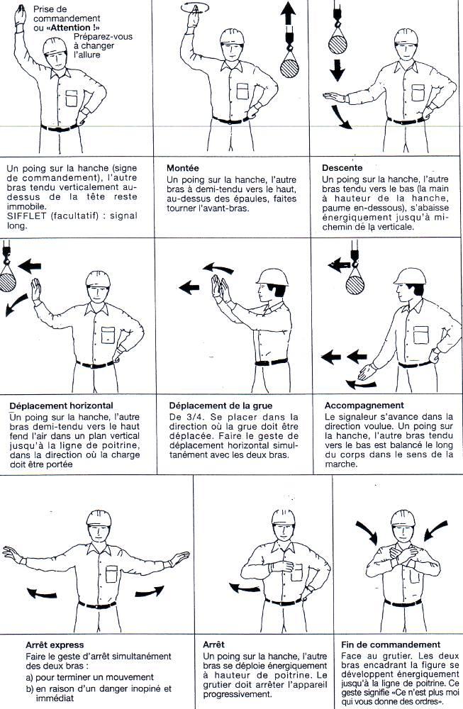 sécurité appareil de levage: les gestes de commandement Ep10