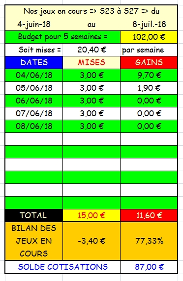 08/06/2018 --- VINCENNES --- R1C2 --- Mise 3 € => Gains 0 €. Screen12