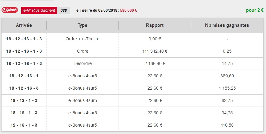 09/06/2018 --- VINCENNES --- R1C5 --- Mise 3 € => Gains 0 €. Screen14