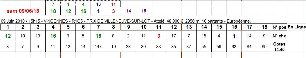 09/06/2018 --- VINCENNES --- R1C5 --- Mise 3 € => Gains 0 €. Screen15