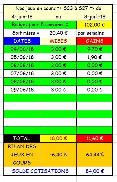 09/06/2018 --- VINCENNES --- R1C5 --- Mise 3 € => Gains 0 €. Screen16
