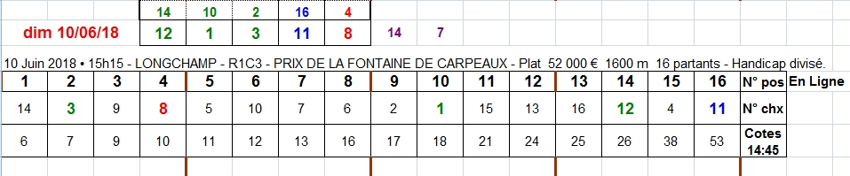 10/06/2018 --- LONGCHAMP --- R1C3 --- Mise 3 € => Gains 0 €. Screen18