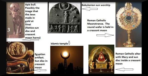 comment le mot ALLAH parle directement de l'harmonisation avec le moi supérieur, le contact avec l'ange gardien Sun-cr10