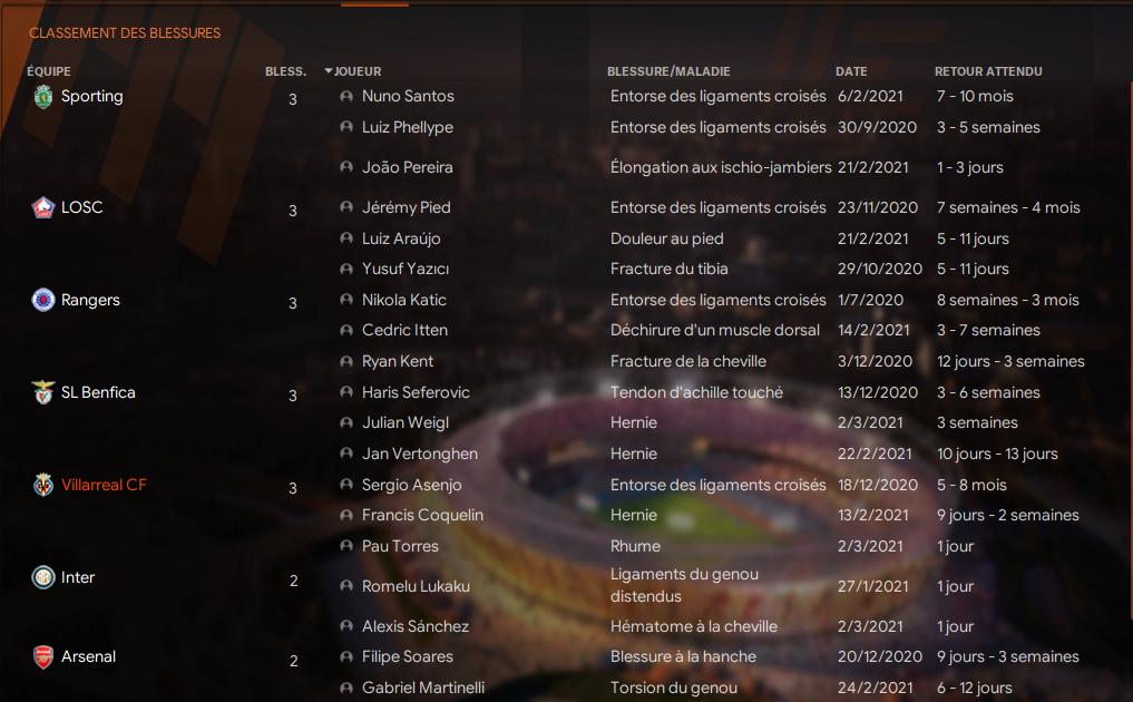 Match ALLER 2ème Tour à élimination directe avant MArdi 12h 11022