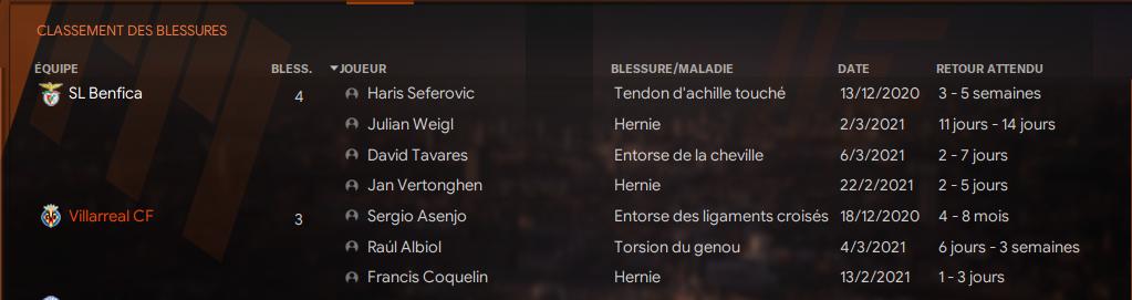 Match RETOUR 2ème Tour à élimination directe avant Lundi12h 1430
