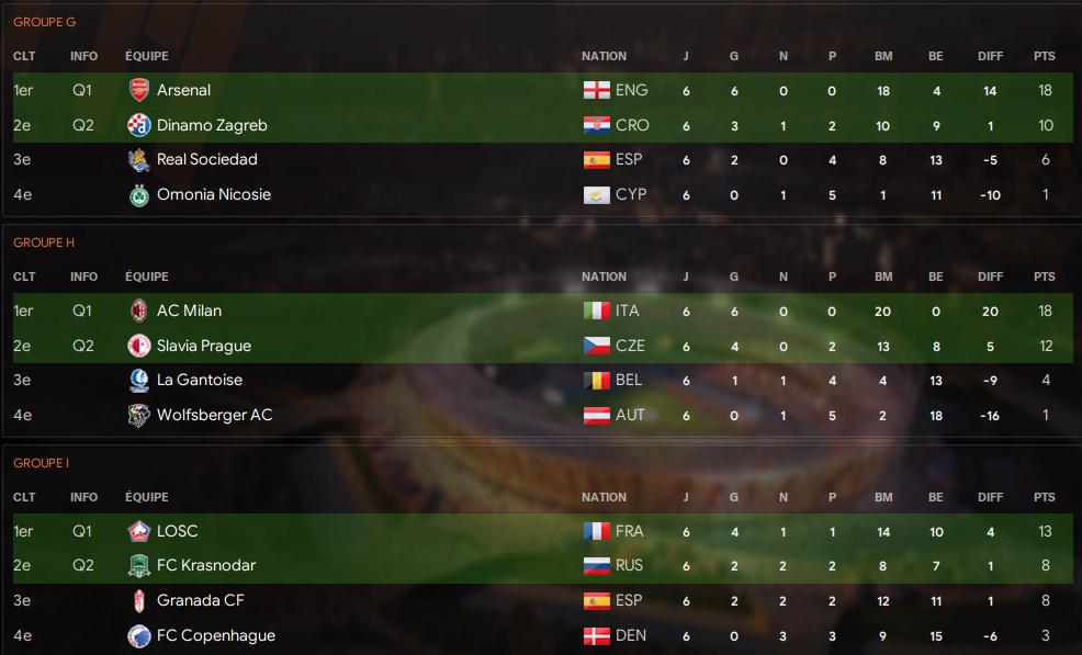 Pourles Europa League 3438