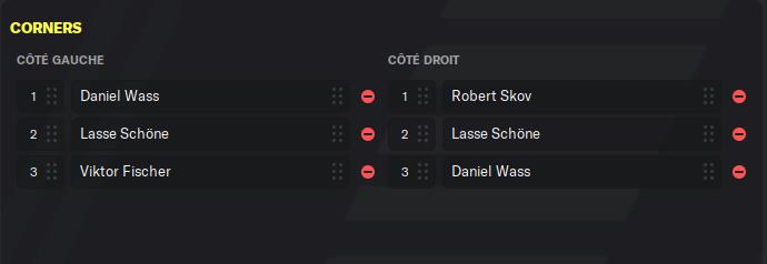 Tireurs de CF, Corners, Penalty, Touches et capitaine !! 377