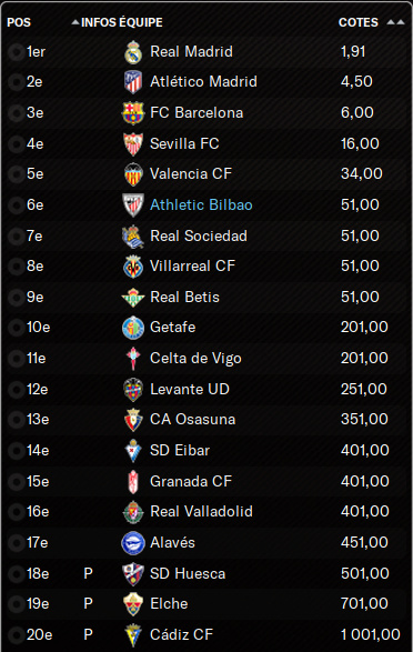 Demandes de clubs (Pour la nouvelle saison) 5139