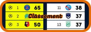 Ligue 2 Classe14