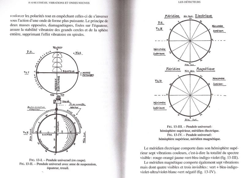 Les énergies subtiles par la radiesthésie P_u_210