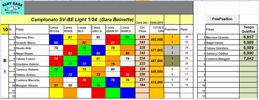 GARA 4 CAMPIONATO 1/24 LIGHT A COPPIE  Gara4_26