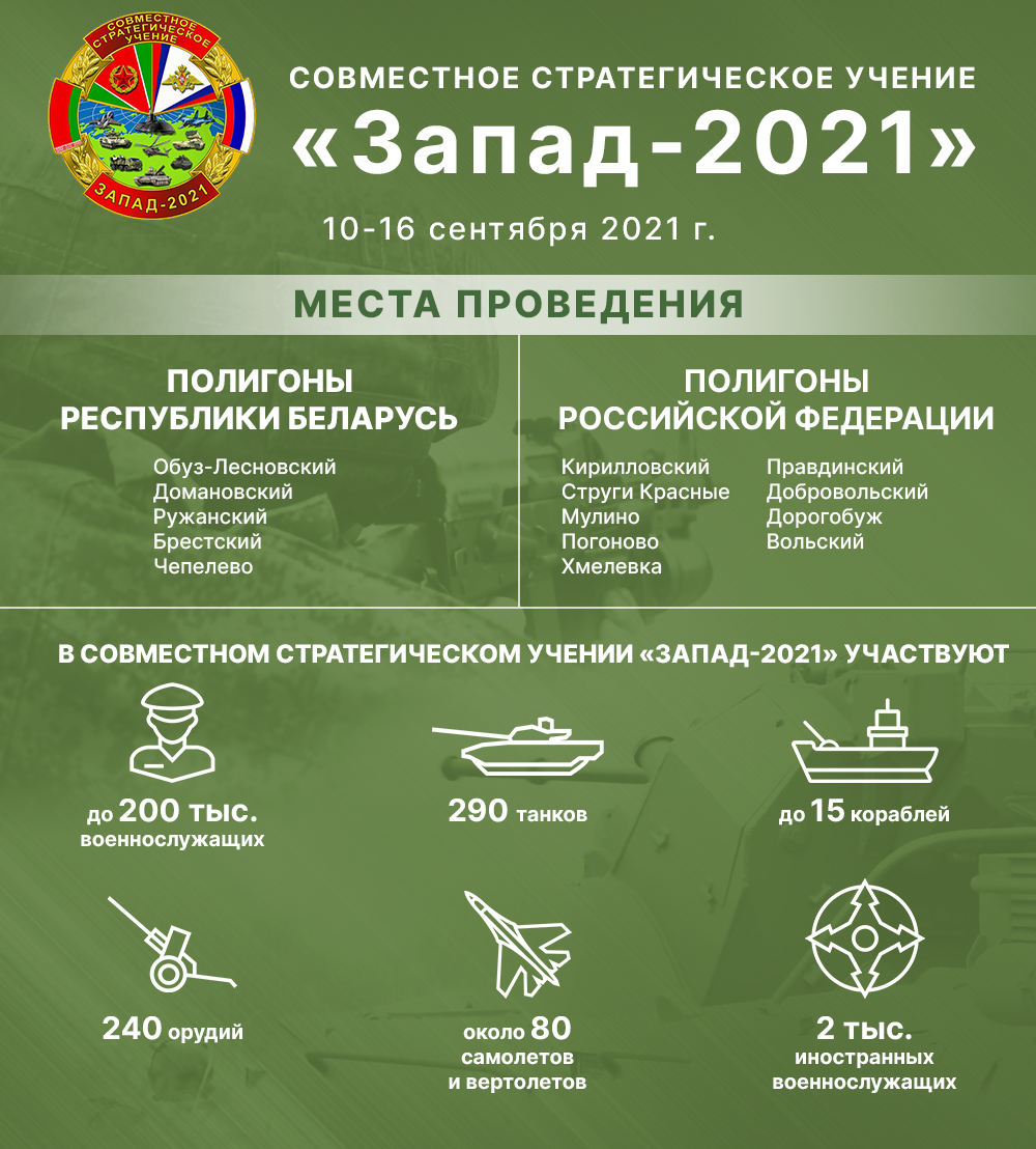 Russia's National Defense Strategy issues - Page 16 1138