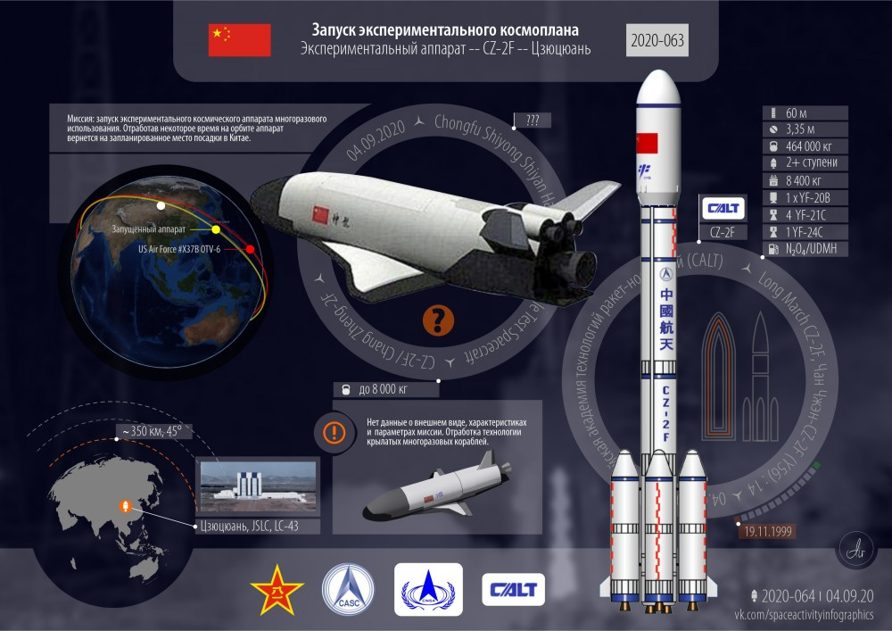 Chinese Space Program: - Page 3 252