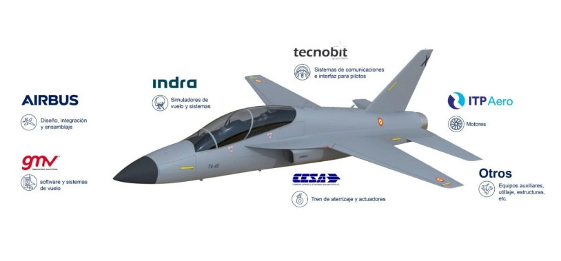 European Defence Industries: News - Page 3 348