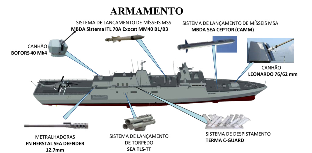 Brazil Armed Forces: News and deals - Page 2 67040910