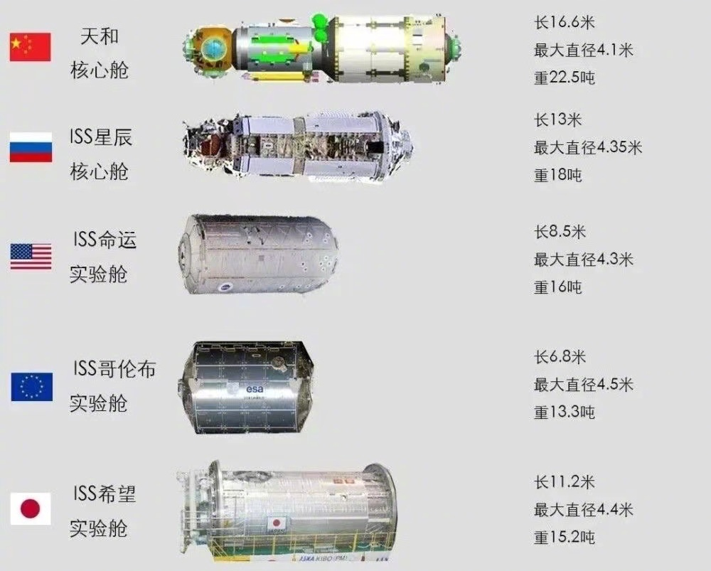 Chinese Space Program: - Page 3 721
