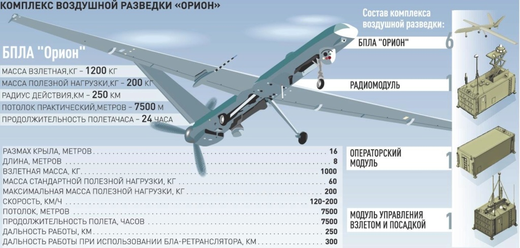 UAVs in Russian Armed Forces: News #2 78822610