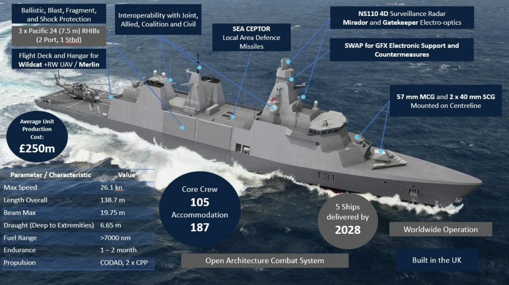 Royal Navy - Fleet Air Arm: News - Page 7 92127410