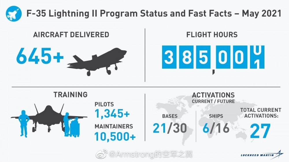 F-35 Development and News Thread: - Page 26 A18