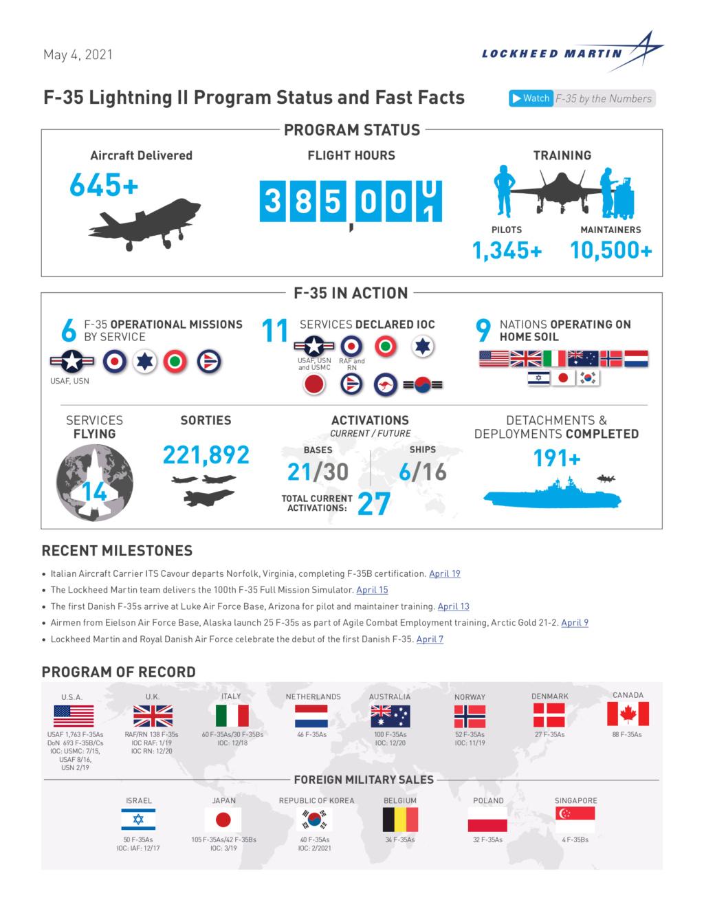 F-35 Development and News Thread: - Page 26 B18