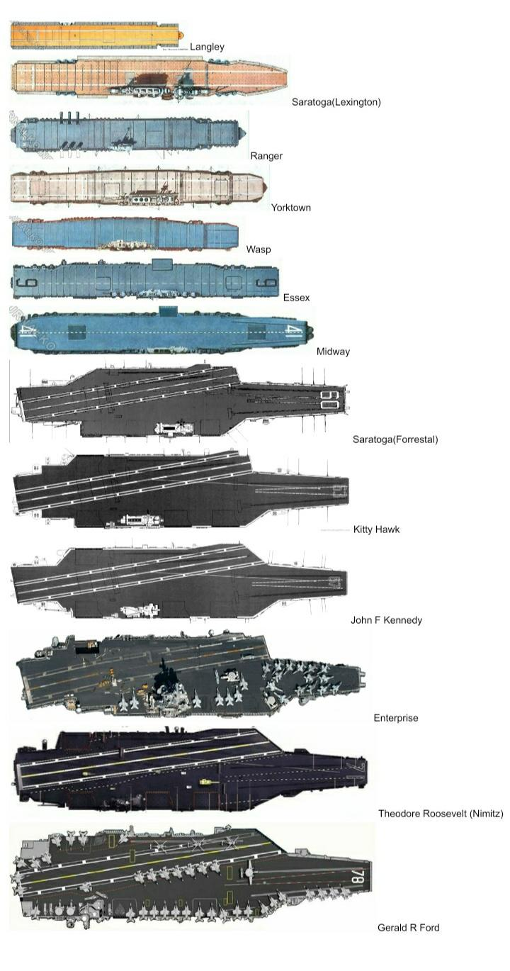 US Navy Aircraft Carriers - Page 3 Cv10