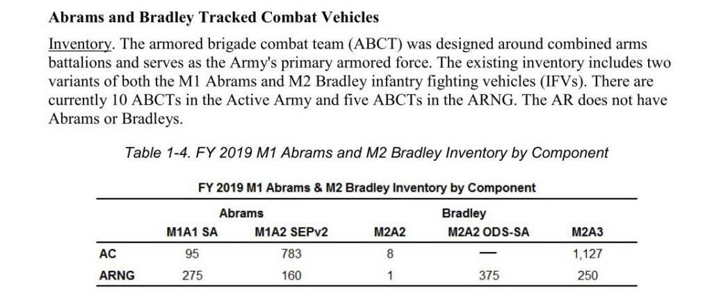 U.S. Army News: - Page 8 M1a1-210