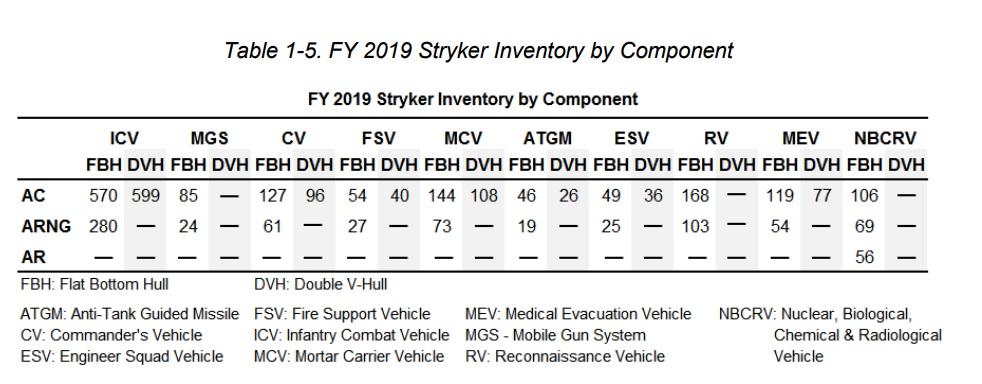 U.S. Army News: - Page 8 Stryke12