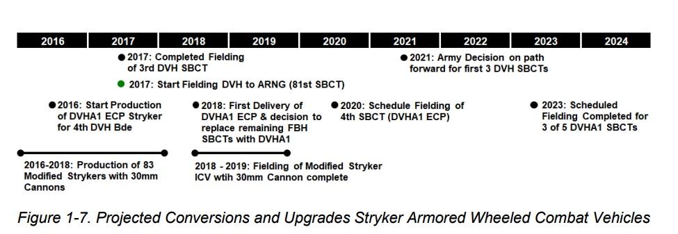 U.S. Army News: - Page 8 Stryke13