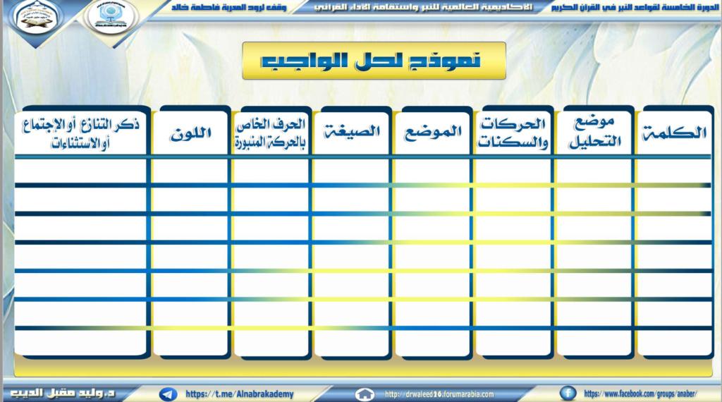الواجب السابع / الدورة الخامسة Aaiy_a10