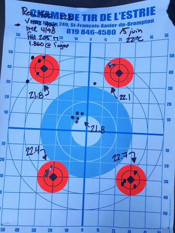Résultats ladder test en 223 Target11