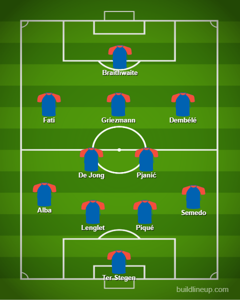 What Next for Barça? - Page 4 Lineup13
