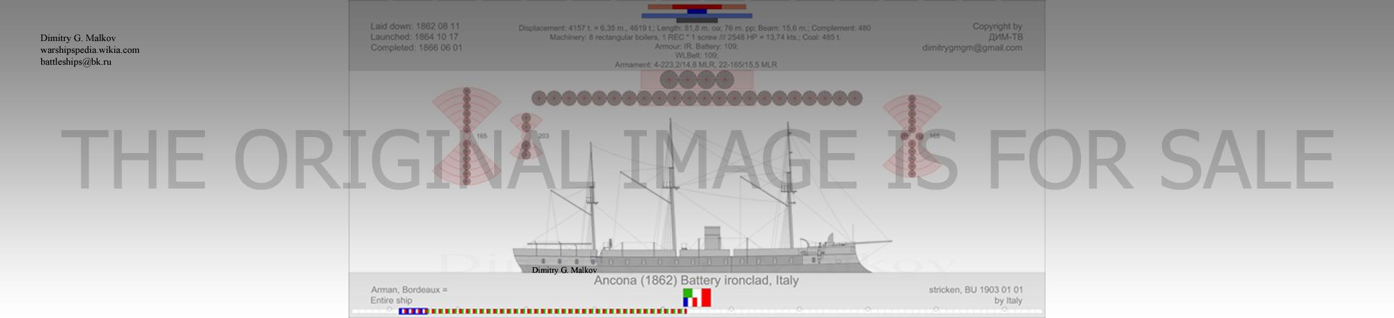Mes dessins de navires français et de construction française - Page 2 Bo-18617