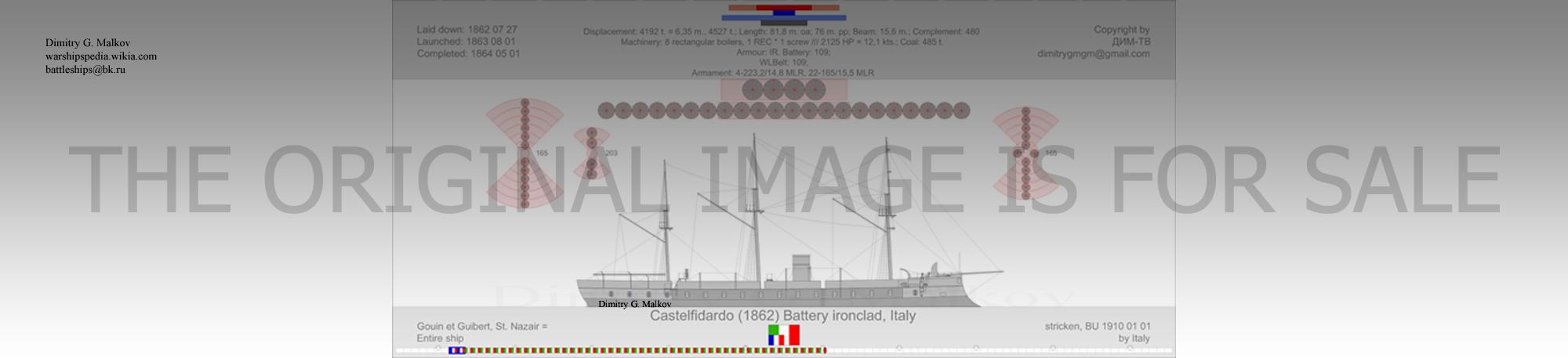Mes dessins de navires français et de construction française - Page 2 Bo-18618