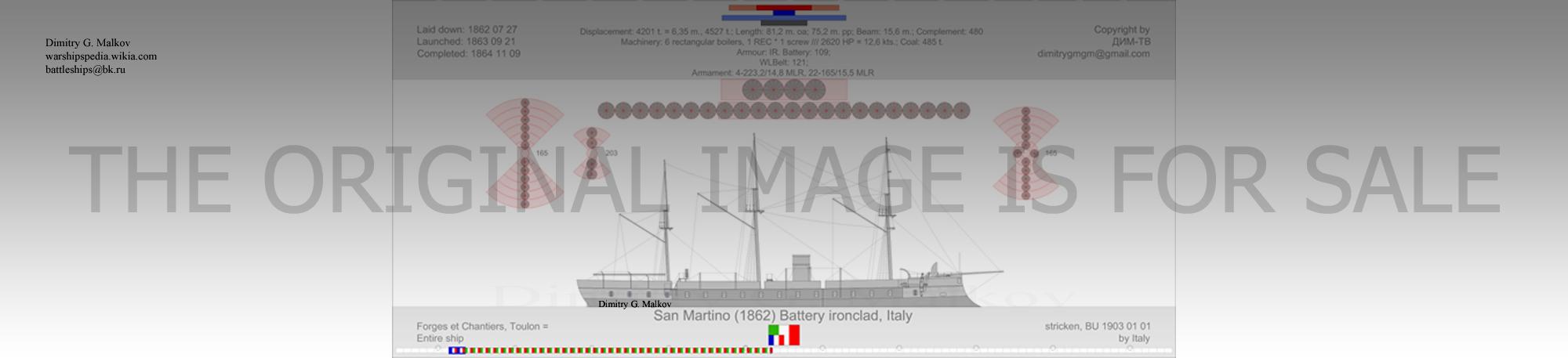 Mes dessins de navires français et de construction française - Page 2 Bo-18620