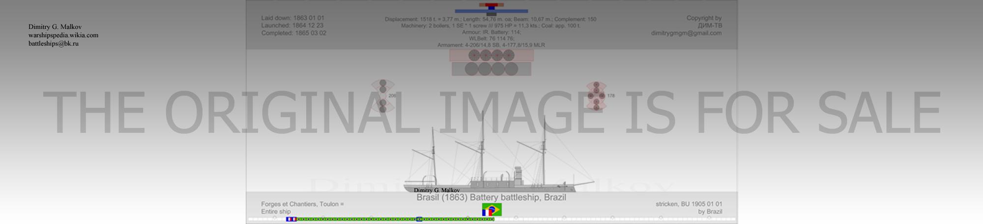 Mes dessins de navires français et de construction française - Page 2 Bo-18625