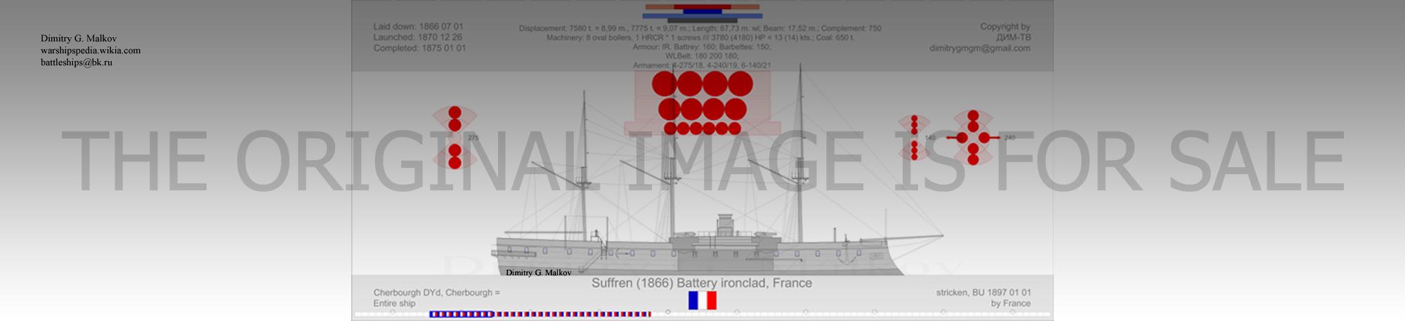 Mes dessins de navires français et de construction française - Page 11 Bo-18660