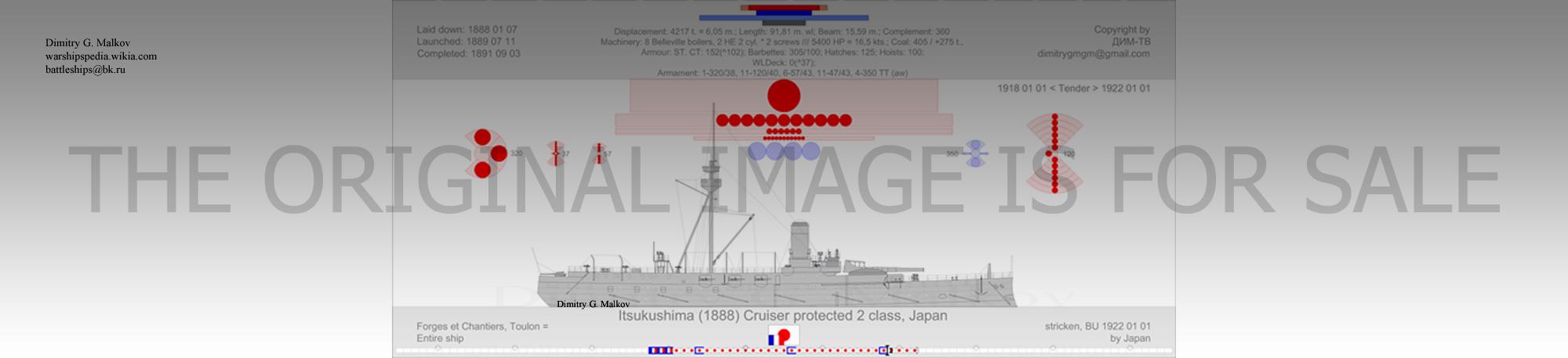 Mes dessins de navires français et de construction française - Page 8 Cp-18828