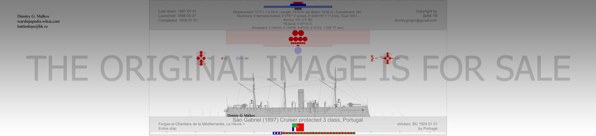 Mes dessins de navires français et de construction française - Page 15 Cp-18932