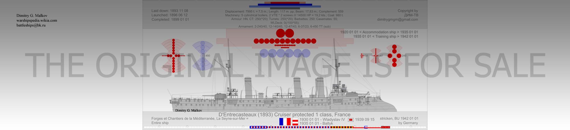 Mes dessins de navires français et de construction française - Page 15 Cp-18934