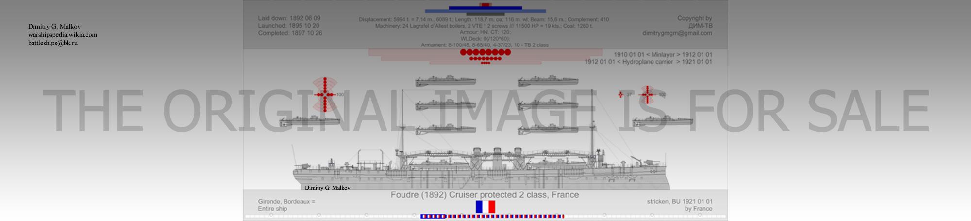 Mes dessins des navires francais Cp-fou11