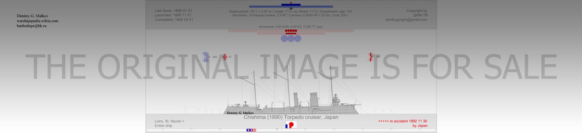 Mes dessins de navires français et de construction française - Page 3 Cs-18911