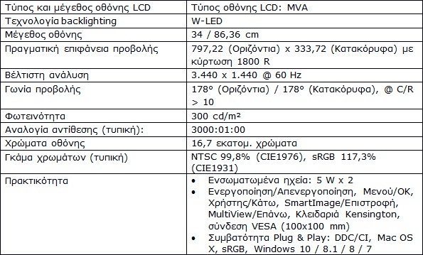 Με τη λύση docking USB-C, οι νέες οθόνες Philips βρίσκονται στο επίκεντρο του σημερινού ψηφιακού χώρου εργασίας  211
