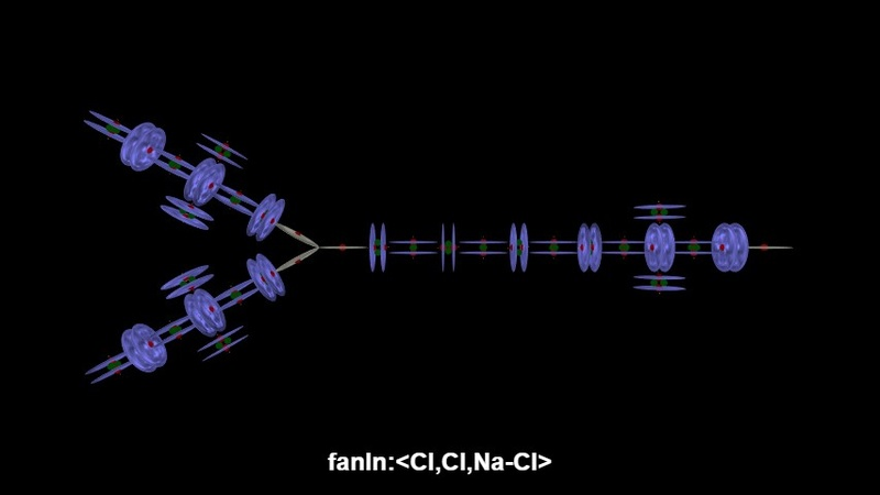 Molecular Bonding Language - Page 3 Fan-in10