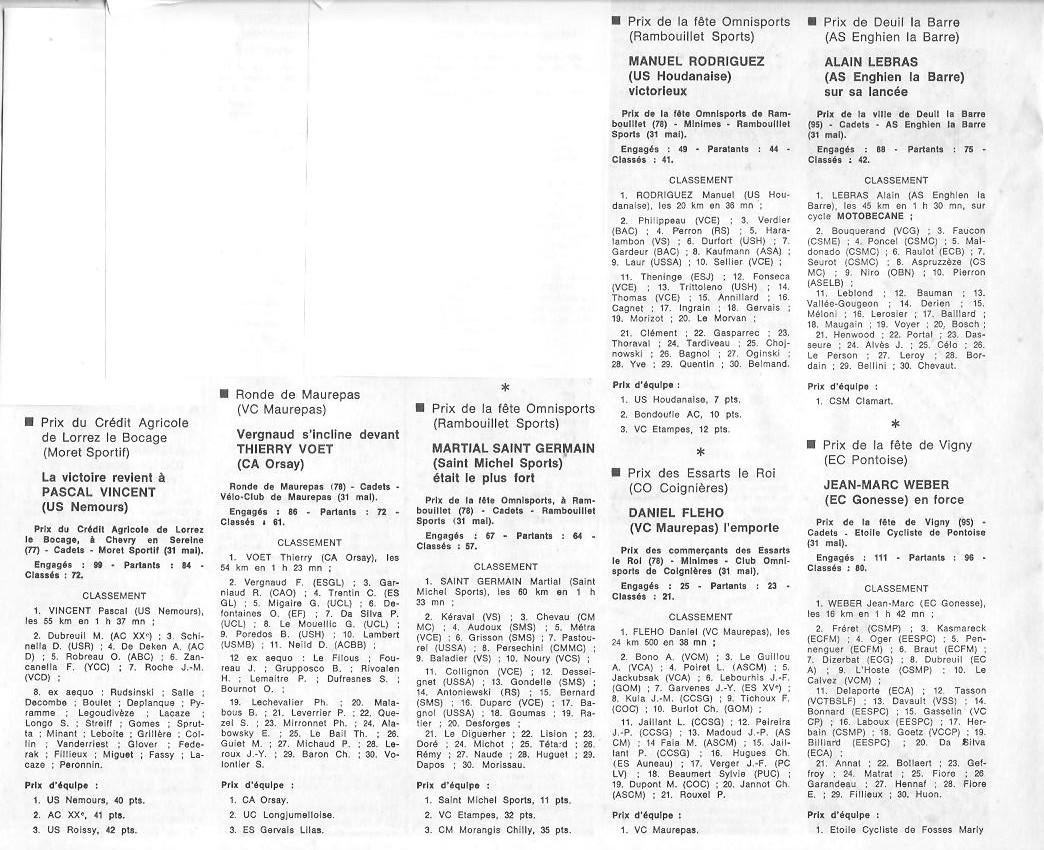 Annonce: Coureurs et Clubs de juin 1979 à juin 1981 - Page 38 02110