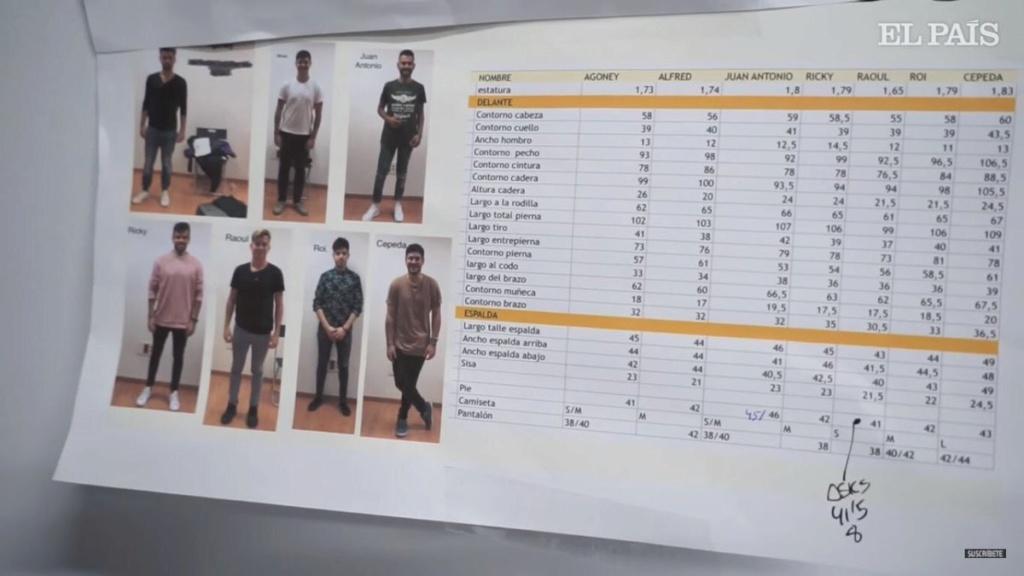 Las medidas de los concursantes de Operación Triunfo Dtfzwe10