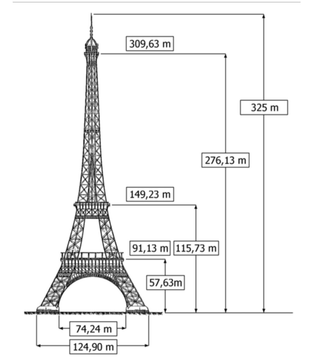 ¿Cuánto mide la Torre Eiffel? - Altura Img_2816