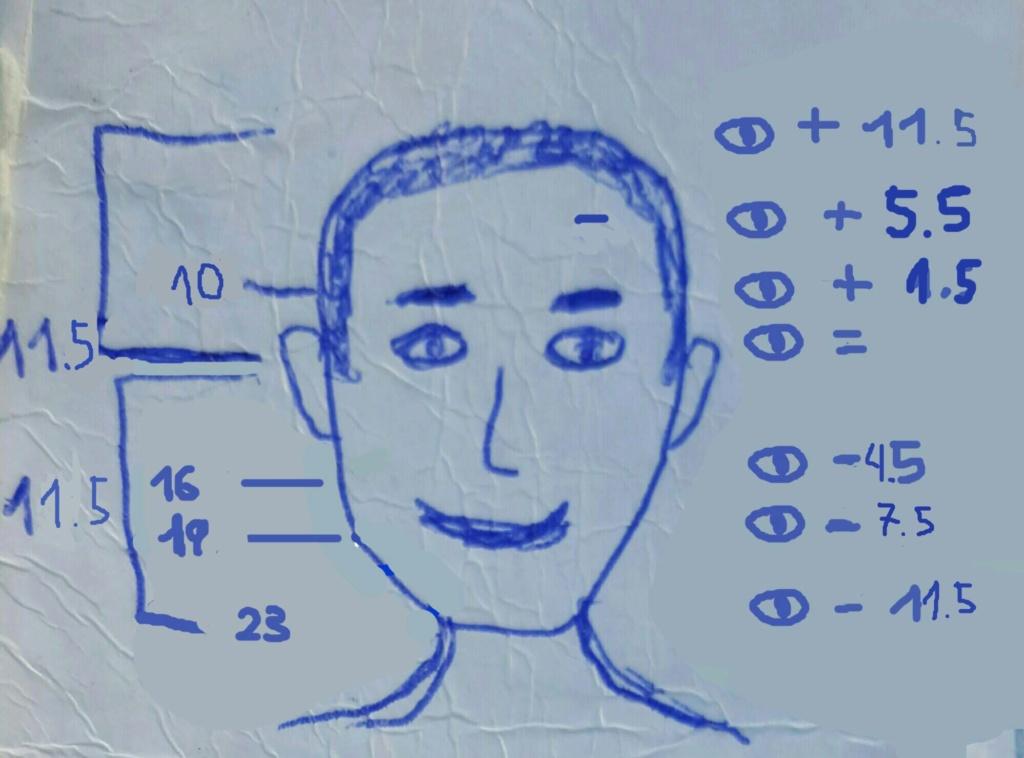 El JUEGO de FOROALTURAS - ¿cuántos centímetros hay de diferencia visual? Oficia10