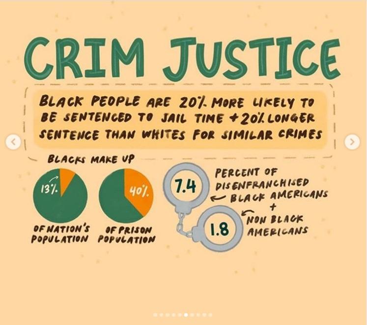 Que opinais de lo que esta pasando en EEUU entorno al movimiento black lives matter ? - Página 4 Sin_tz24